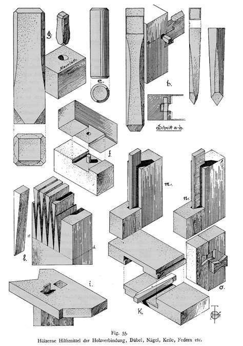 Metallverbindungen Für Holz by Zimmermannsm 228 223 Ige Holzverbindungen Nebenkosten F 252 R Ein Haus