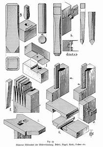 Holzverbindungen Ohne Schrauben : holz als material holzverbindungen architektur f r die tropen ~ Yasmunasinghe.com Haus und Dekorationen