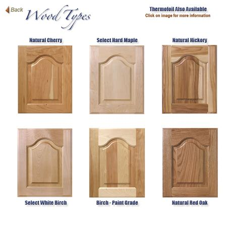 common wood types raw  stain added flooring pertaining