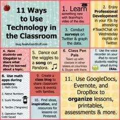 1793 best images about Anchor Charts {Upper Elementary} on ...
