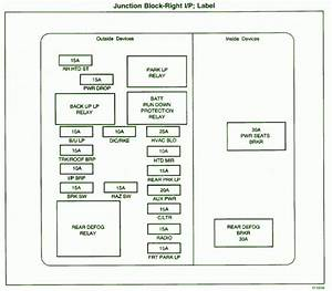 2006 Chevy Impala Fuse Box Diagram