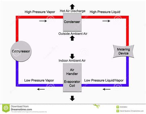air conditioner compressor types pdf tout pour votre voiture