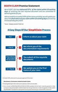 Life Insurance  U0026 Health Insurance Claims Process