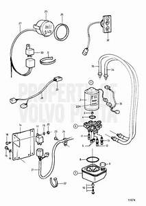Volvo Penta Dps Trim Pump Wiring Diagram
