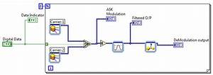 Block Diagram And Square Wave On Ask  Filter