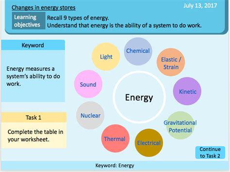 Energy Stores / Types Of Energy By Physics_teacher_1988