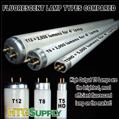 fluorescent grow light bulbs t5 high output fluorescent grow light bulbs iron blog