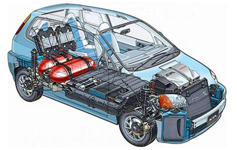 automobile engineering fedponamengineerscom