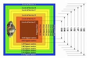 Driving Space Management Diagram