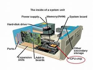 Lebelled Computer Internal Parts Diagrams