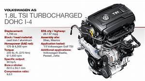 2015 Winner  Vw 1 8l Turbocharged Dohc 4