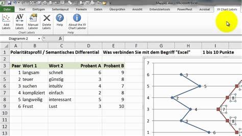excel  semantisches differential polaritaetsprofil