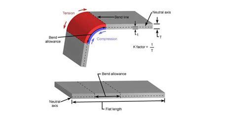 aluminum composite panel bending aluminum composite panel supplier