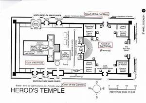 The Jewish Temple At The Time Of Jesus Christ Our Lord And