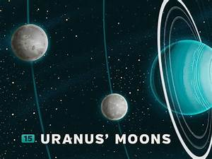 15 Uranus' Moons by Josh Lewis   Dribbble   Dribbble