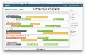 three example technology roadmap templates With enterprise architecture roadmap template