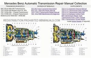 Mercedes Benz W114 W115 Transmission Manuals