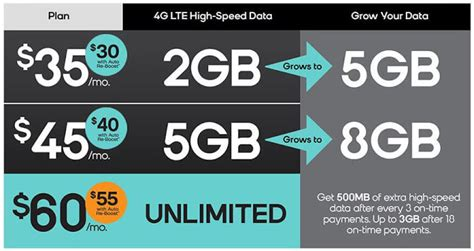 unlimited data cell phone plans best unlimited data plans in 2016 best cell phone plans