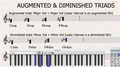 triads augmented diminished