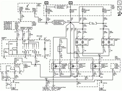 Silverado Headlight Wiring Diagram Forums
