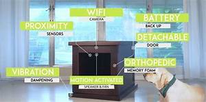 ease your dog39s worries with this smart animal crate With wifi dog crate