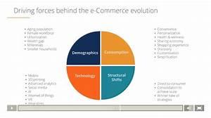 Dcf Valuation Model E Commerce Startup Financial Model Course Excel Modeling