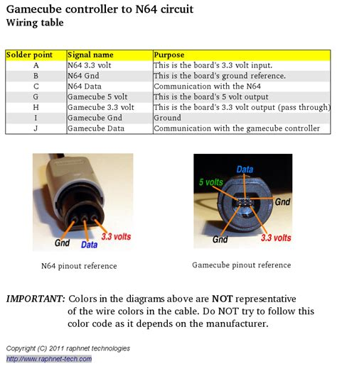 N64 Controller Wiring Diagram by Raphnet Technologies Gamecube Controller To N64 Circuit