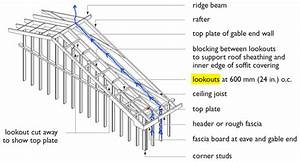 Drill Lookout Framing For Soffit Ventilation