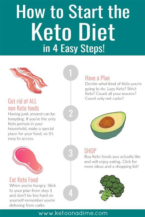 start  keto diet  easy steps keto   dime