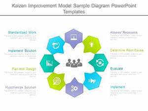 Kaizen Improvement Model Sample Diagram Powerpoint
