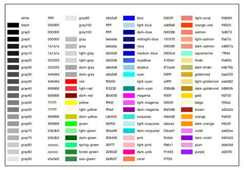 gnuplot color gnuplot color gnuplot colorbrewer by aschn