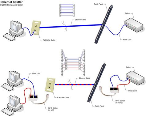 Rj45 Wiring Diagram 100mb by Rj45 Splitter Wiring Diagram Webtor Me