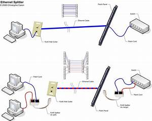 Rj45 Splitter Wiring Diagram Fitfathers Me Best Of  U2013 Volovets Info