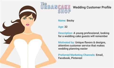 How To Create A Customer Profile With Template And Examples