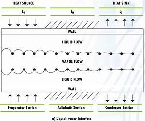 The Ultimate Heat Pipe Guide  Selection For Performance