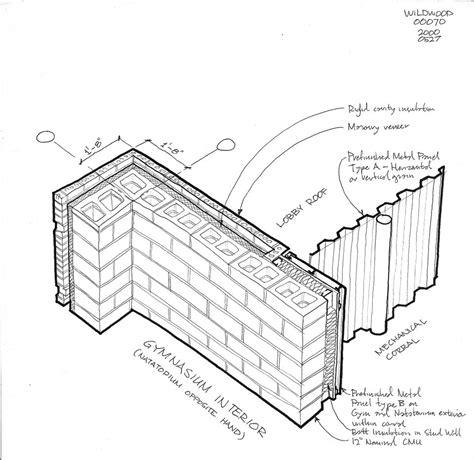 face brick metal panel transition study details