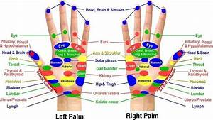 Acupressure Points Chart For Relieving