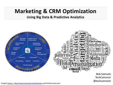 Marketing Optimization - marketing analytics and optimization