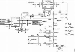 Cn0398 Circuit Note