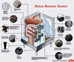 Water Heater Temperature For Killing Bacteria   140 Degrees F