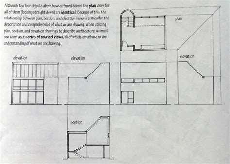engineering images  pinterest orthographic