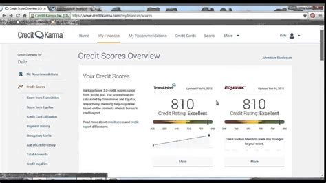 review  credit karma   credit score website