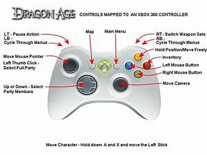 Glovepie Script For Xbox 360 Controller At Dragon Age 2