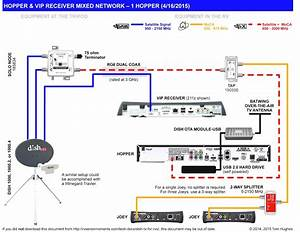 Wiring Diagram For Dish Network Hopper
