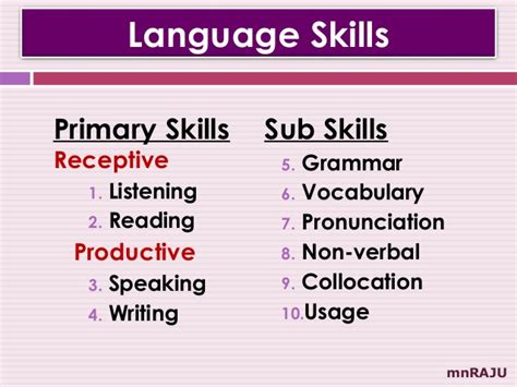 What To Write For Communication Skills In A Resume by Effective Communication Skills For Classroom