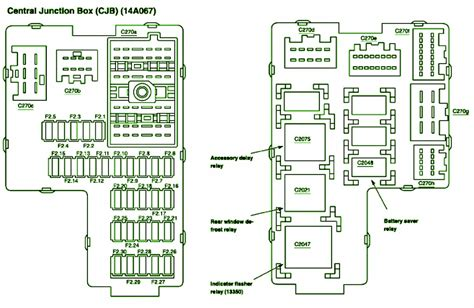 ford explorer fuse box diagram circuit wiring diagrams