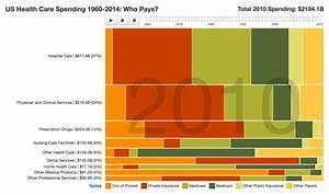 Marimekko Chart Powerpoint Dump The Pie Charts And Embrace The Marimekko Chart