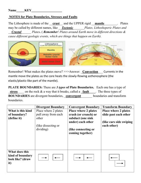 types of faults worksheet free worksheet printables