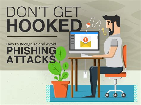 How To Protect Yourself From Phishing Attacks [infographic]