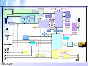 Sr50p5 Pdp Monitor Block Diagram Samsung Electronics